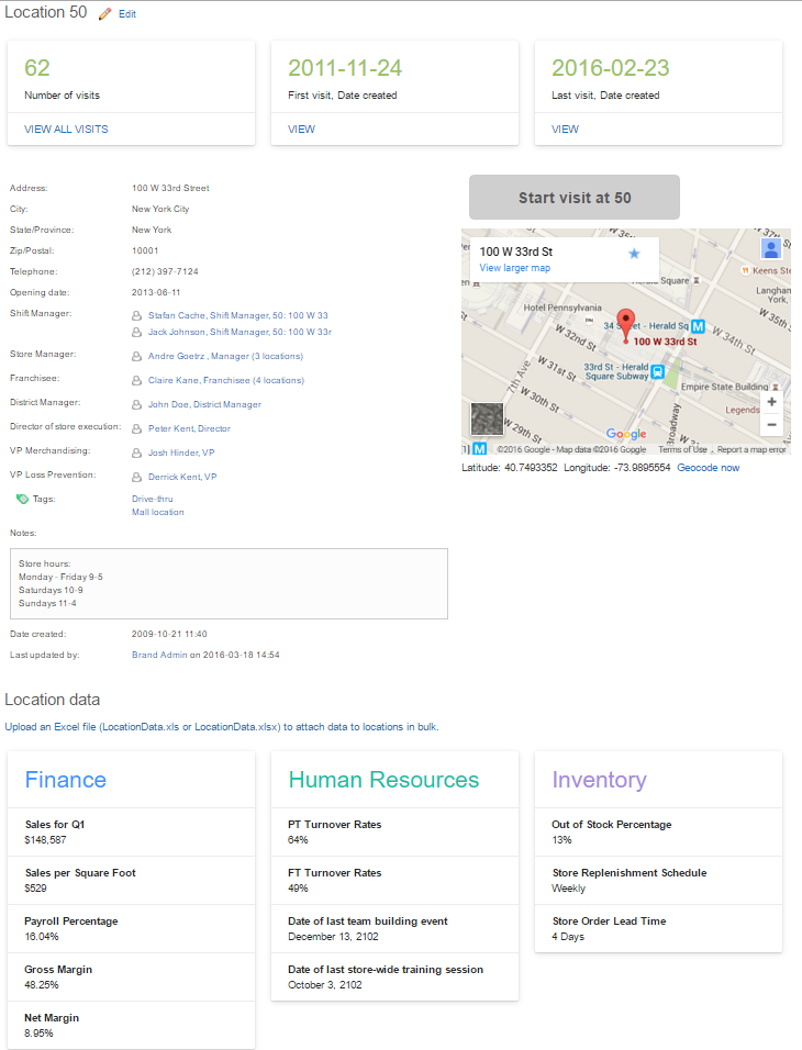location_dashboard_retail_store_data_compliantia