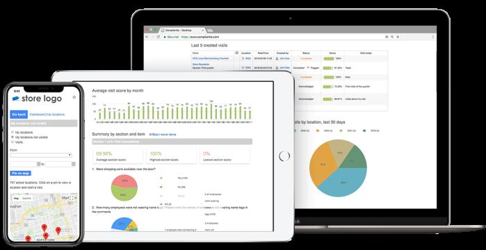 Retail Audit Software Compliantia