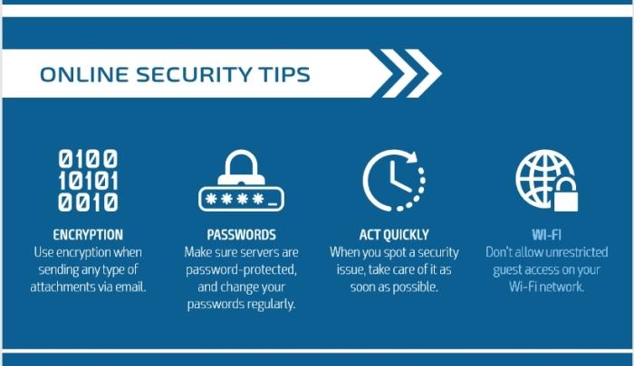 online_retail_security.jpg