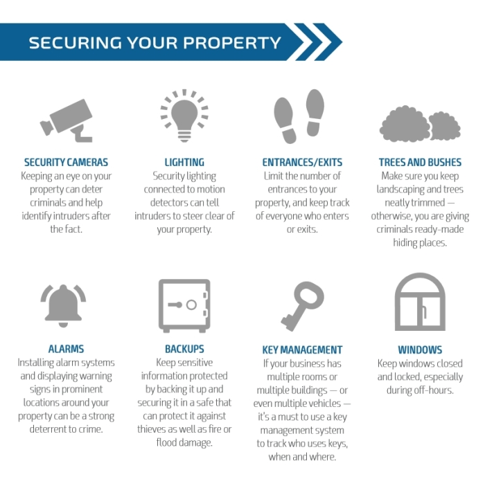 securing_retail_property.jpg